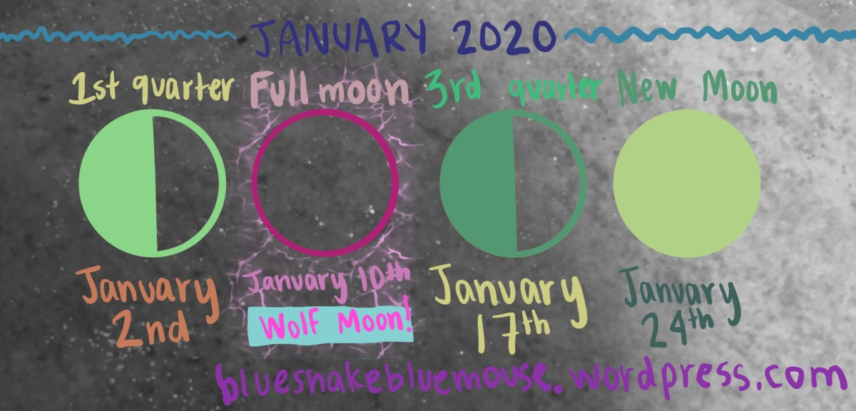 January 2020's Moon Phase Times, Moon Rise and Set Times, and Meridian Passing Times.